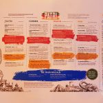 menu Patri Indian Halal restaurant Northfields London